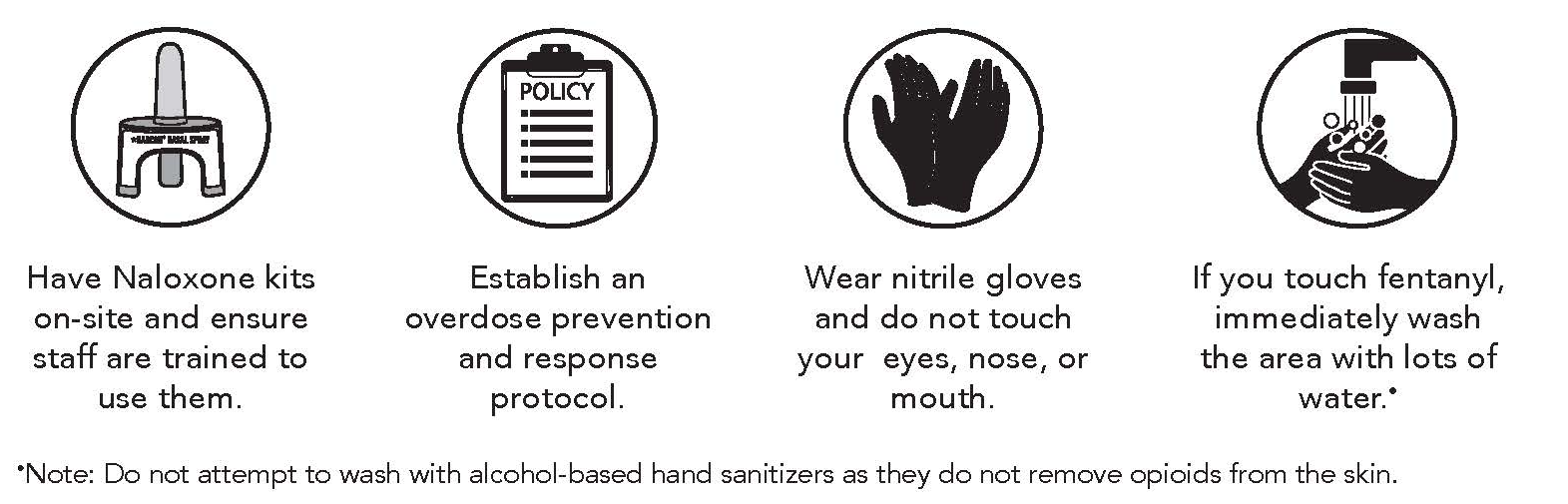 1. Have naloxone kitds on-site and ensure staff are trained to use them. 2. Establish an overdose prevention and response protocol. 3. Wear nitrile gloves and do not touch your eyes, nose, or mouth. 4. If you touch fentanyl immediatly wash the area with lots of water. Do not attempt to wash with alcohol based hand sanitizers as tehy do not remove opioids from the skin!